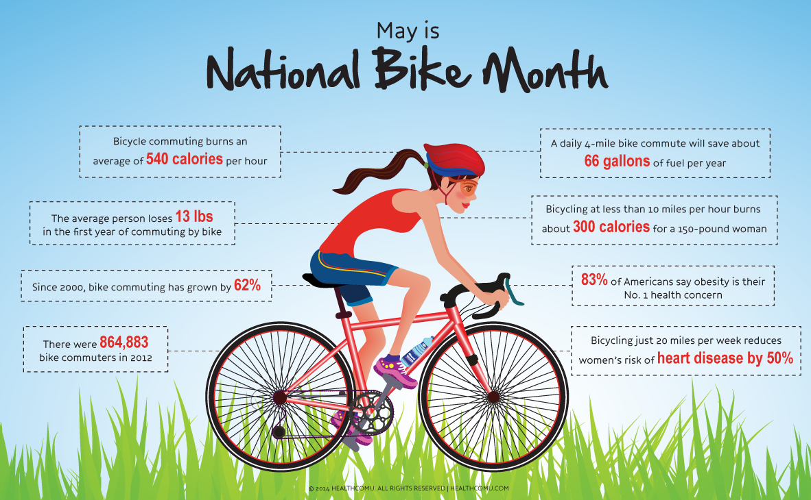 Infographic: May is National Bike Month—Get Out and Ride ...