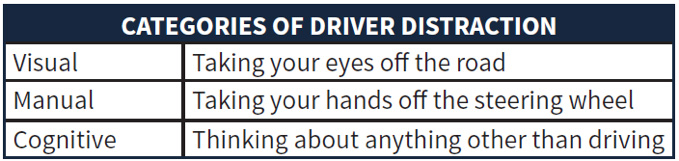 Categories-of-Distracted-Driving