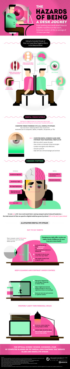 Hazards-of-Being-a-Desk-Jockey-Infographic-Computer-Eyes-Strain-Stress